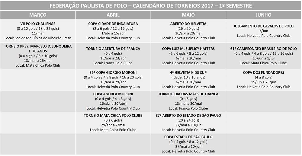 Calendário FPP 2017 - 1semestre